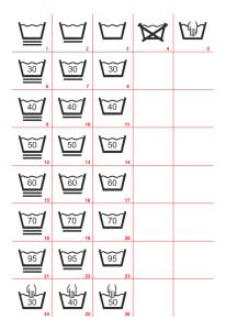 Simboli-za-masinsko-pranje