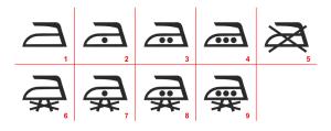 simboli-za-peglanje-garderobe1