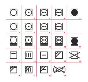 simboli-za-susenje-odece